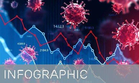Biến thể Delta Plus AY.4.2 và mức độ nguy cơ lây lan dịch COVID-19
