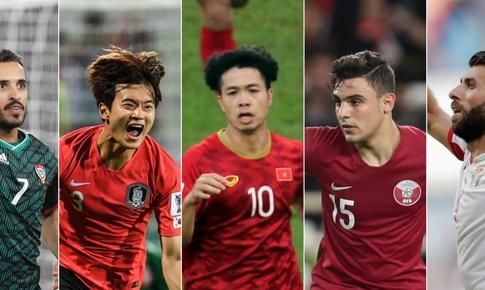 Công Phượng dẫn đầu Top 6 bàn thắng đẹp nhất vòng 1/8 Asian Cup 2019