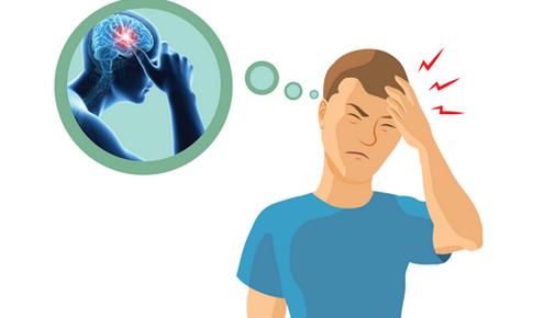 Phát hiện và chữa trị đau nửa đầu Migraine